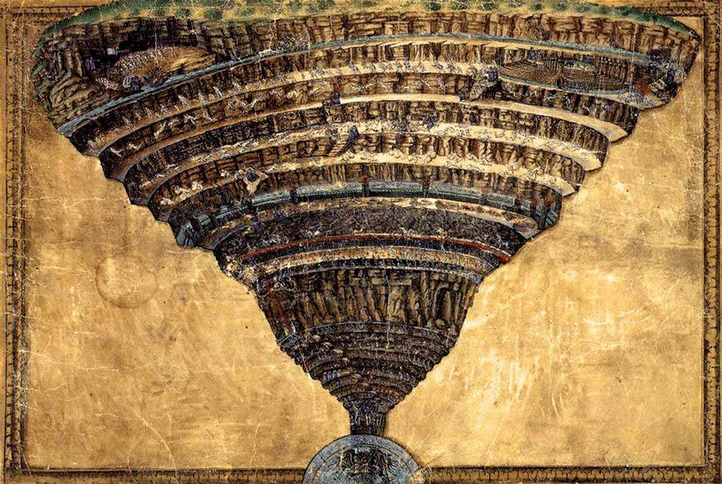 dante inferno spiritual and physical journey correlations